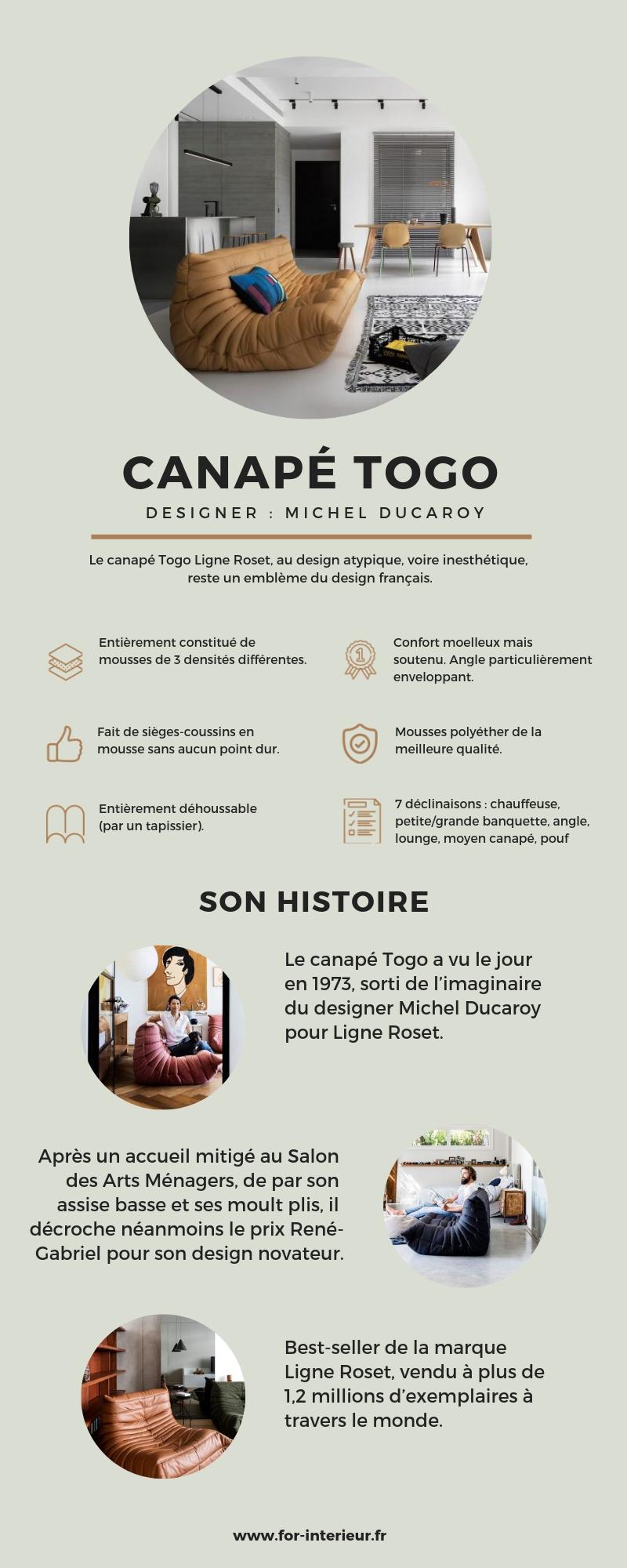 canapé togo ligne roset