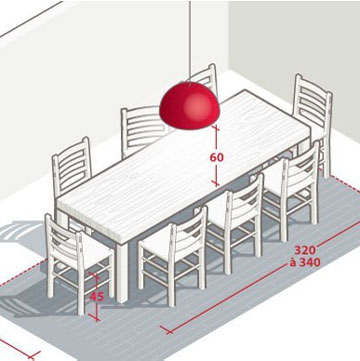 dimension table de salle a manger