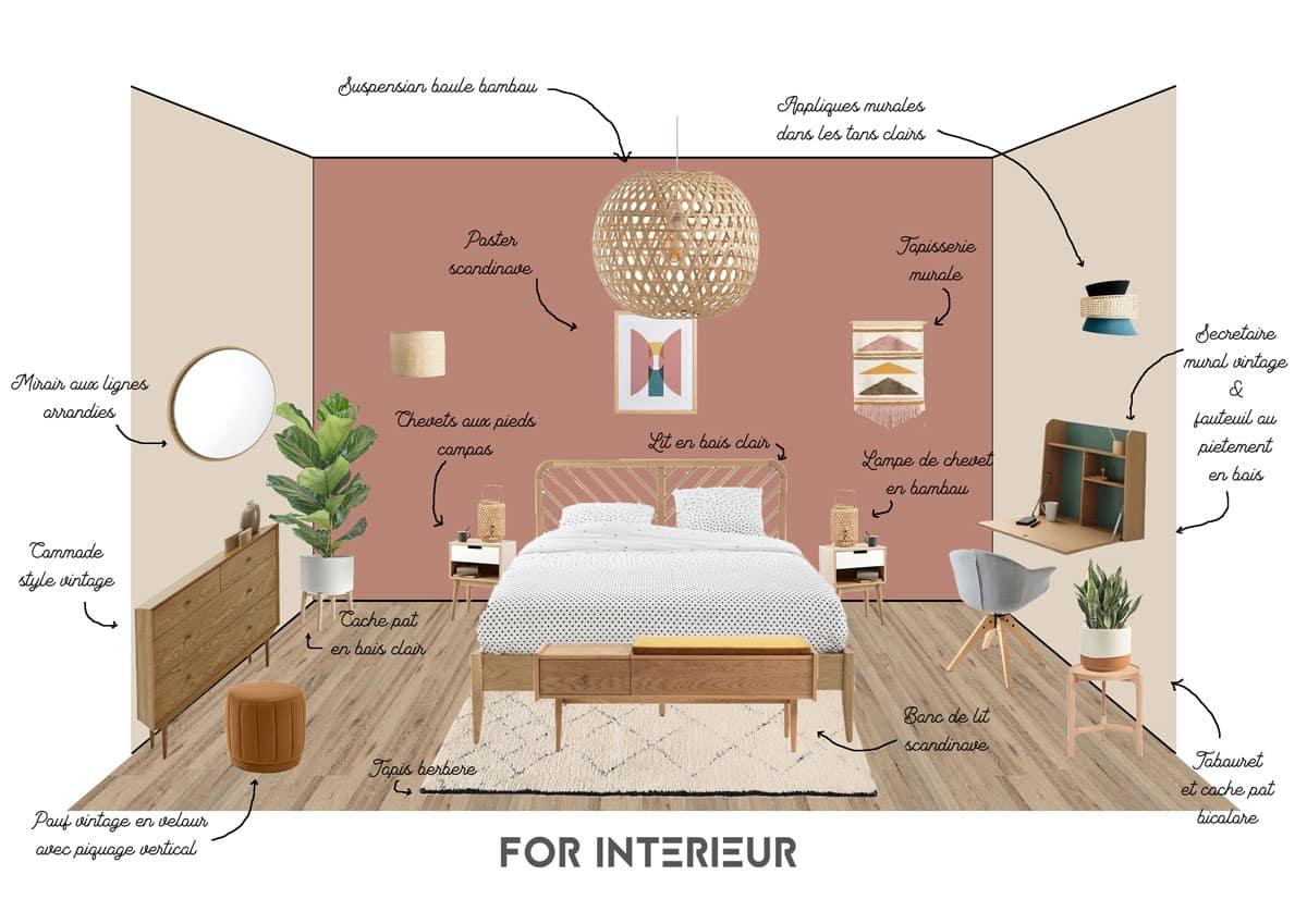 Chambre scandinave : 16 meubles pour l\'aménager - For Interieur