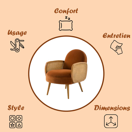 critères de choix fauteuil de salon